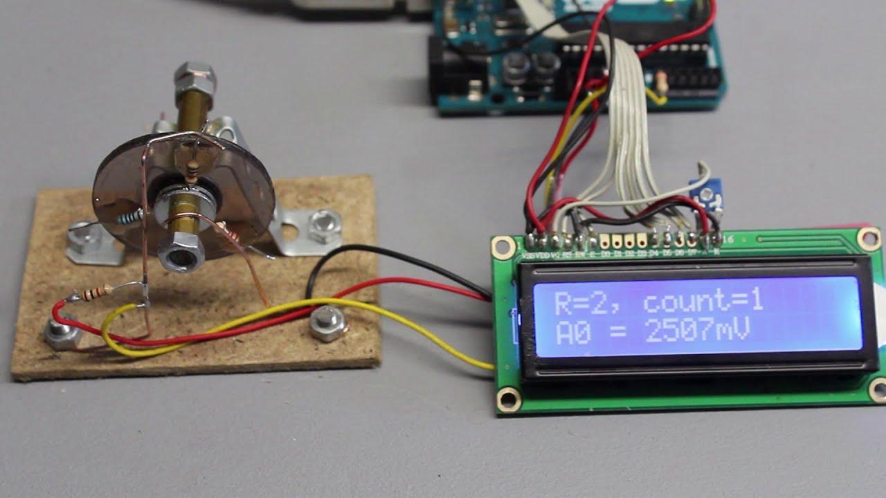 Electromechanical rotary encoder funnydog tv