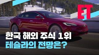 [ET] 서학개미 8조산 테슬라, S&P500 첫날 '급락' / KBS