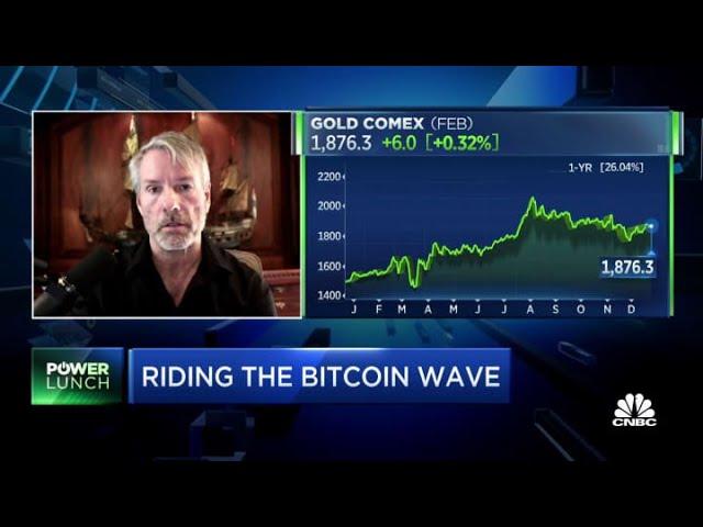 bitcoin prekė