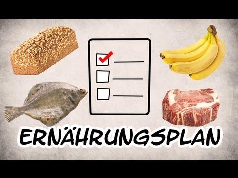 Der perfekte Ernährungsplan | Goeerki