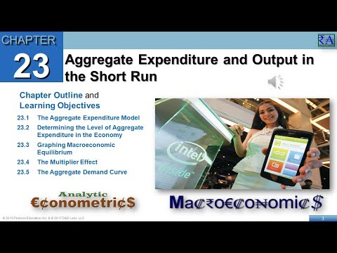 Macroeconomics - Chapter 23: Aggregate Expenditure  and Output in the Short Run