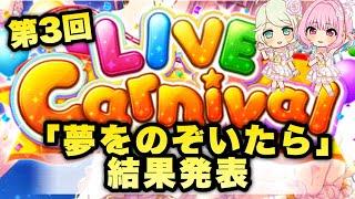 やっちまった。LIVE Carnival「夢をのぞいたら」終了!結果報告【デレステ】【ライブカーニバル】