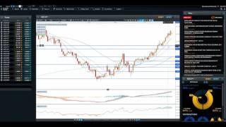 CMC Markets: 商品货币走强