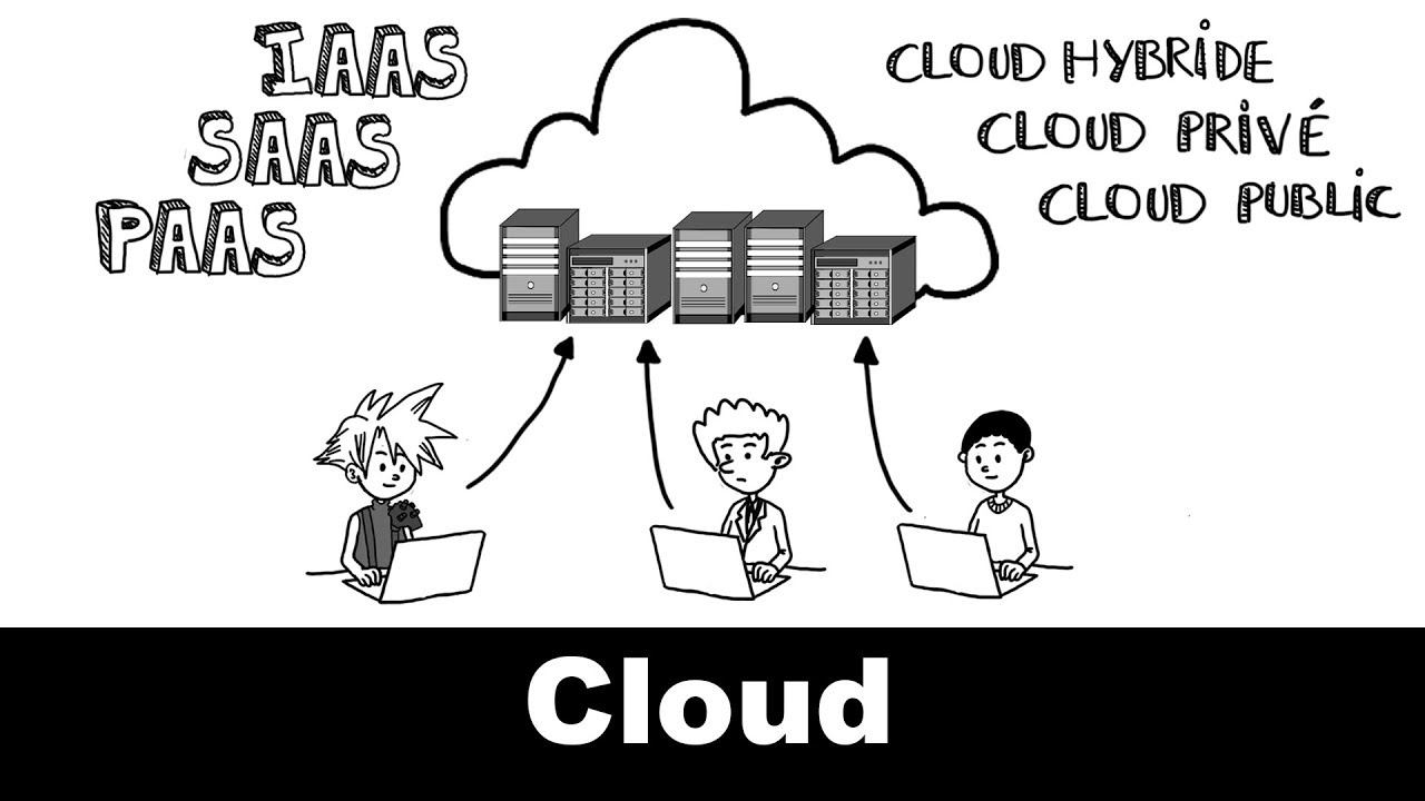 Le cloud computing expliqué en 7 minutes