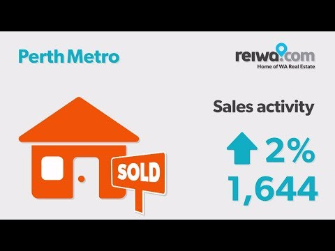 Perth monthly real estate update - February 2018