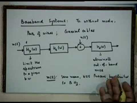 Lecture - 33 Behaviour of Communication System