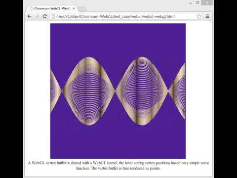 WebCL-WebGL Inter-Operations in a Custom Chromium Browser