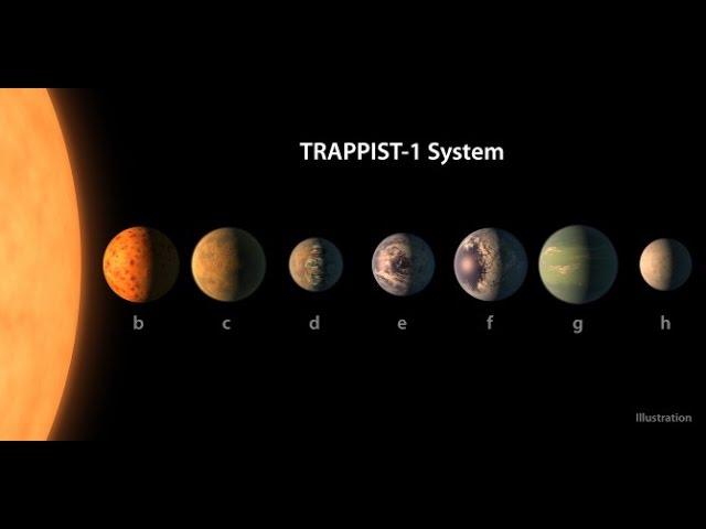 La NASA descubre un sistema solar con siete planetas como la Tierra