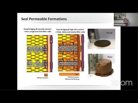 Introduction To Drilling Fluids, Chemist. Marwa Alqutt, Eni Abu Dhabi, UAE