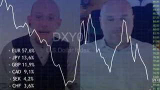 La correlazione tra azioni e valute é esplosiva - Forex