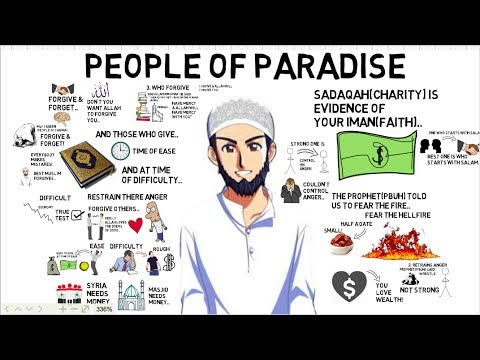 3 CHARACTERISTICS OF THE PEOPLE OF PARADISE - Abdur-Raheem McCarthy