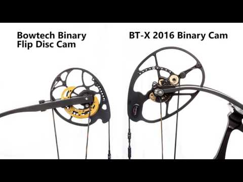 Repeat How To Adjust the Micro Sync Dial On Bowtech's