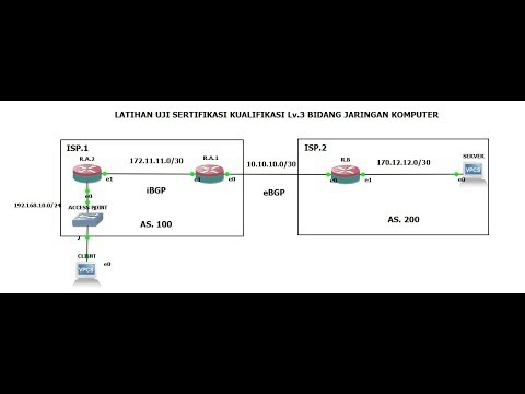 Latihan Uji Sertifikasi Kualifikasi KKNI Lv.3 Bidang Jaringan Komputer (TKJ)