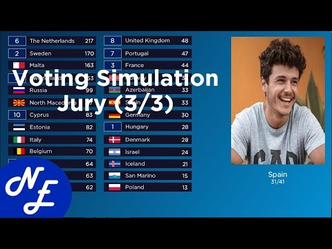 Eurovision 2019 - The Voting Simulation (Part 3 : Jury Voting 3/3)