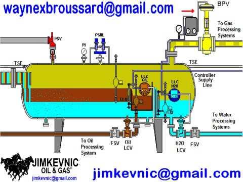 jimkevnic 15 three phase horizontal separator - youtube treater diagram