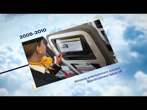 We celebrate our 25th anniversary  let's take a look back to our history / Lufthansa Systems