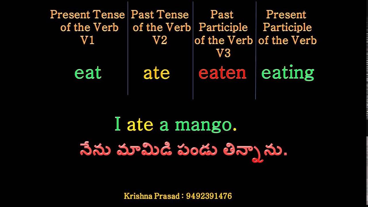 Types of tenses english grammar spoken through telugu also rh youtube