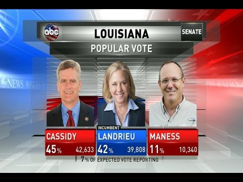 Louisiana election results: Polls have closed in governor's race ...