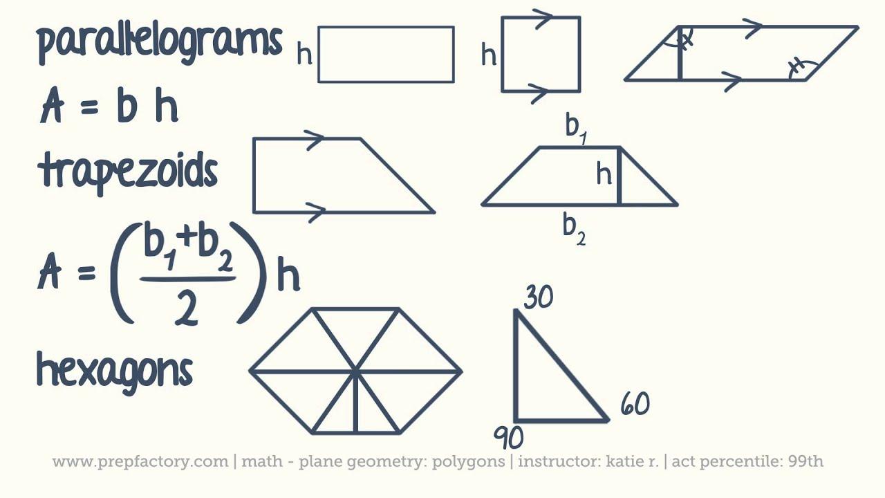 ACT Math - Polygons
