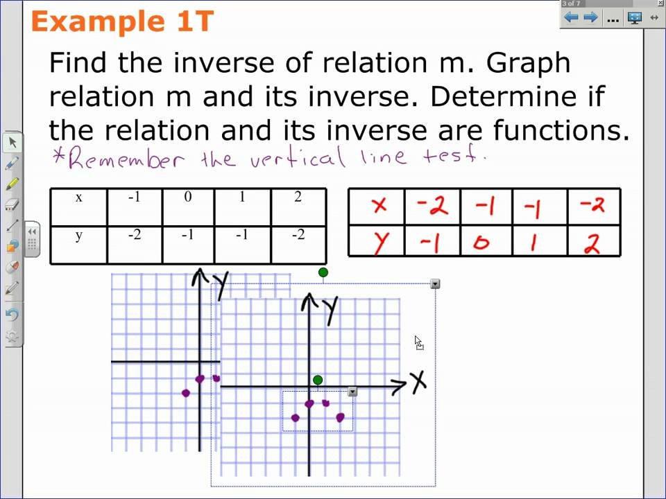 How To Find An Inverse Relation An Equation Algebra 2 Math Video
