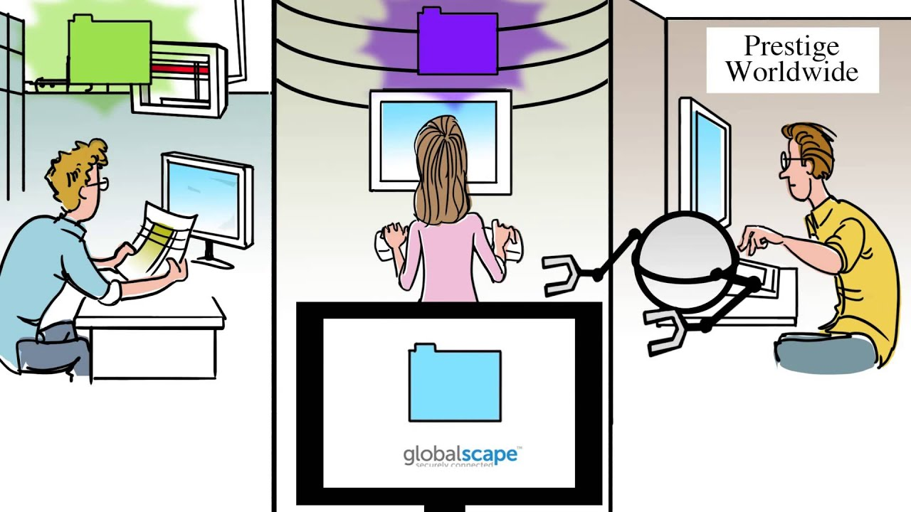 Business Automation with Globalscape EFT