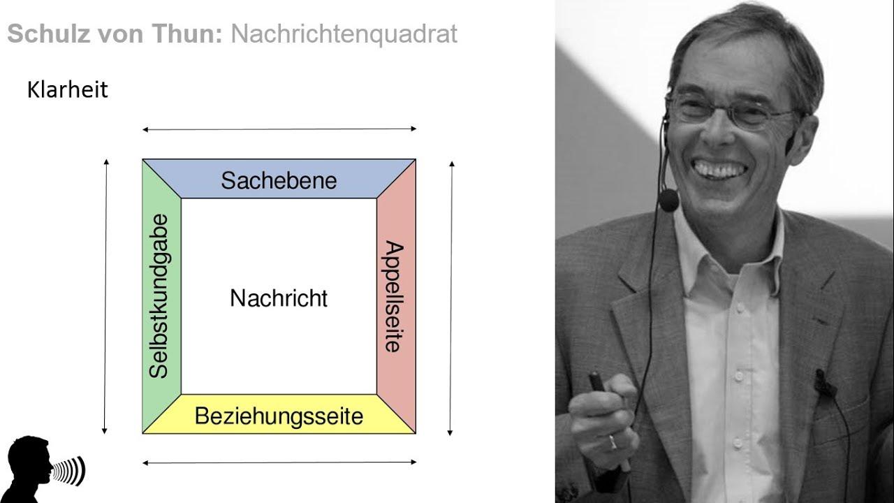 Kommunikationsquadrat Nach Schulz Von Thun