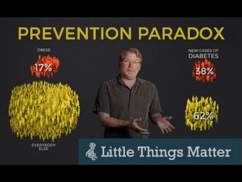 Prevention Paradox: Why We Are Failing To Prevent Disease