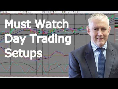 Must Watch Day Trading Setups