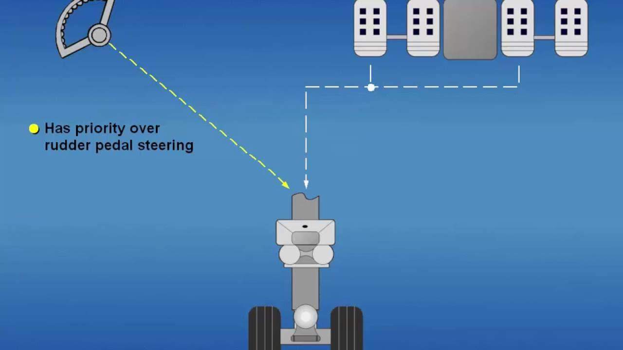 B727 - Nose Wheel Steering