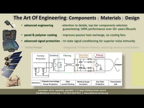 DCI - The Art Of Engineering - www.defence-comms.org