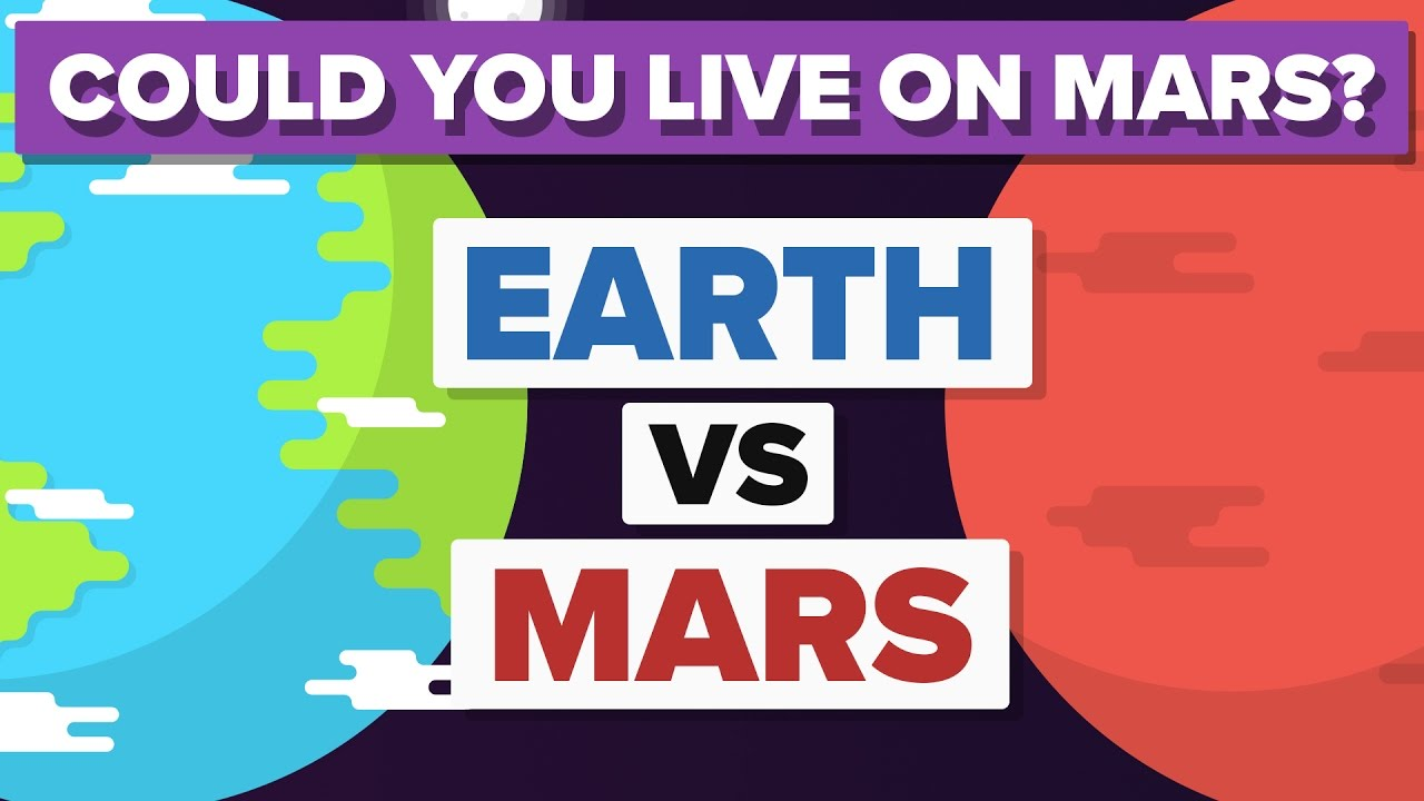 Earth vs Mars - How Do They Compare - Space / Planet Comparison ????