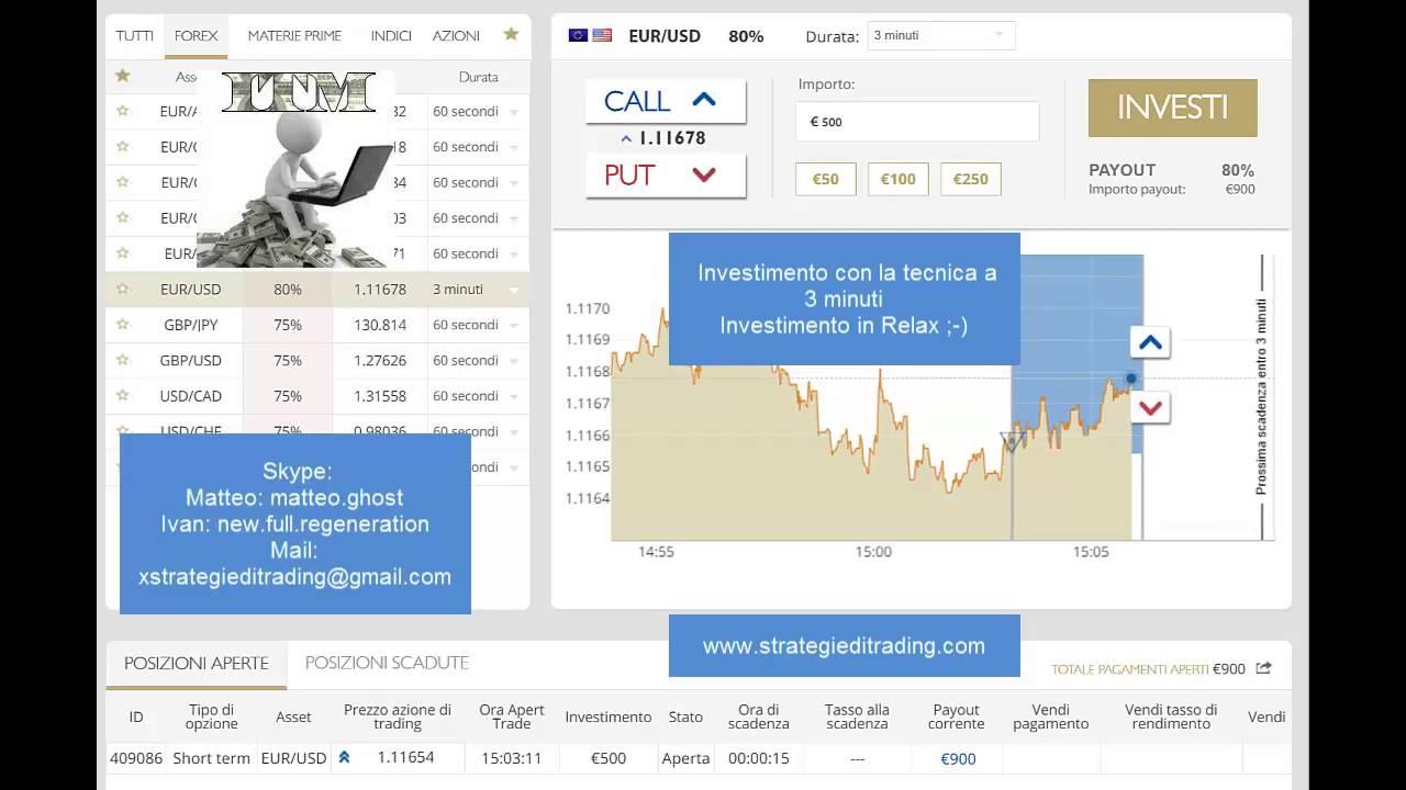 opzioni binarie verità sito web di investimento crittografico migliori broker di opzioni binarie negli italia
