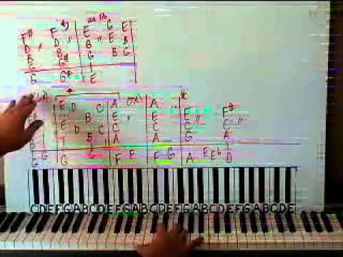 Benny And The Jets Piano Lesson Part 1 Elton John Youtube