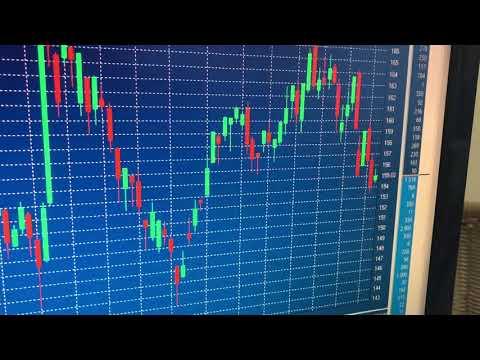 Газпром начал расти!!!!Текущая ситуация по курсу  доллара на бирже ММВБ.