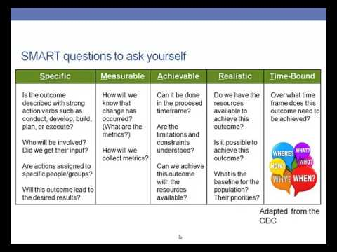 Chapter 4a: Writing Goals and SMART Objectives: What and How