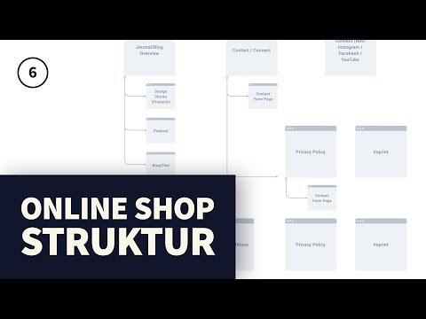 Online Shop Struktur und Aufbau - E-Commerce Website Konzept