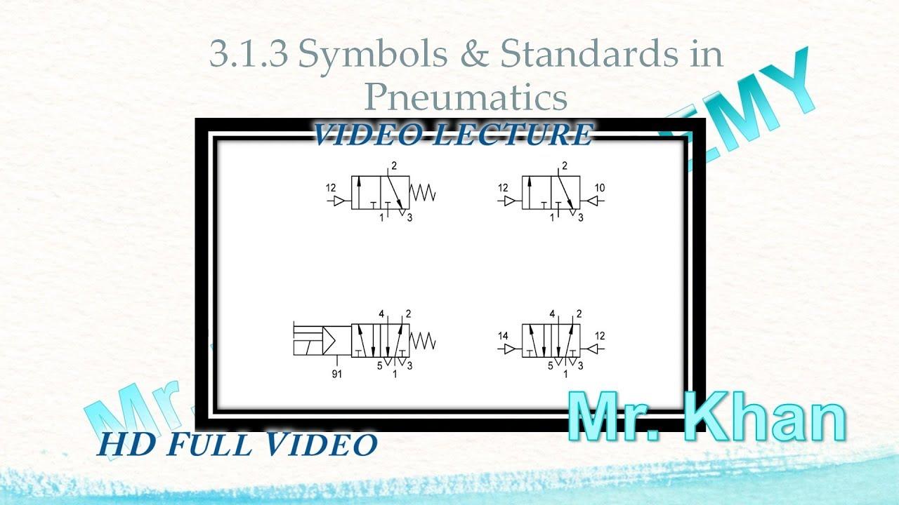 313 Symbols Standards In Pneumatics Video Lecture Full Hd