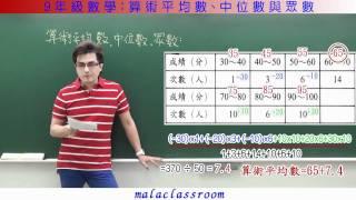 算術平均數、中位數與眾數-part1.flv
