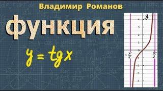 Свойства функции y=tgx и ее график ➽ Алгебра 10 класс
