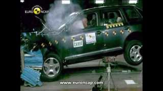 Euro NCAP _ VW Touareg _ 2004 _ Crash test