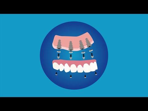 M3 Dent Zahnklinik