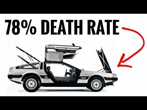 The 10 Deadliest Cars on Earth!!
