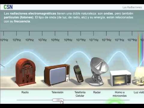COVID ¿un cúmulo de factores? / Radiaciones ionizantes y no ionizantes