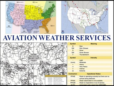 Private Pilot Tutorial 12 Aviation Weather Services (Part 1 of 3