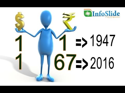 Dollar Against Rupee (1947 to 2016)