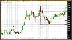 Dollar Strength Continues to Plague Precious Metals - 03/19/2020
