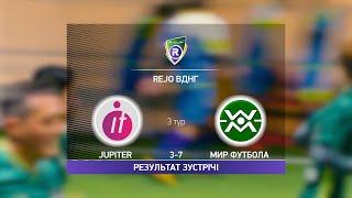 Обзор матча Jupiter Мир Футбола Турнир по мини футболу в Киеве