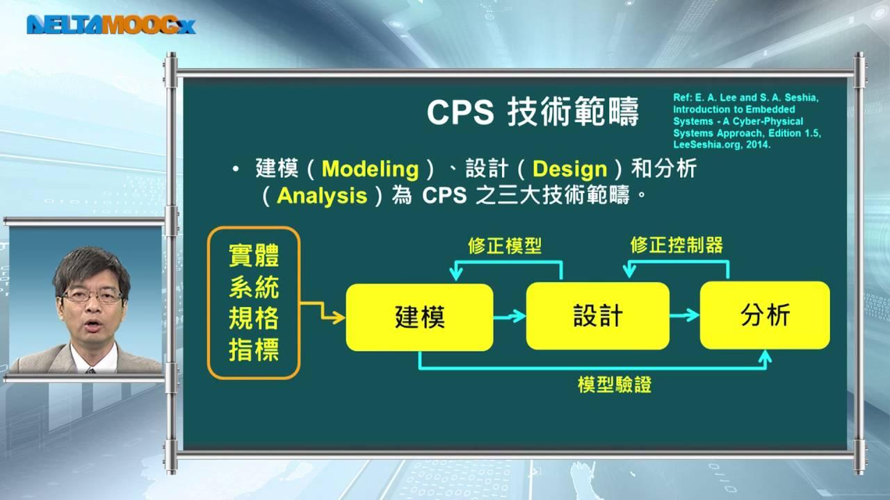 工業4.0導論_郭重顯_單元七 網宇實體系統介紹_7.2 網宇實體系統技術範疇 - YouTube