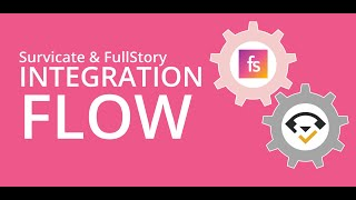 Survicate and FullStory integration - use cases video