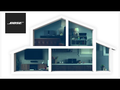 Bose SoundTouch App - Grouping & Play All